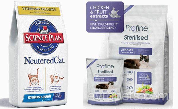 Корм для стерилізованих кішок та кастрованих котів