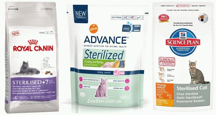 Сухий корм для стерилізованих кішок