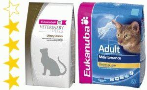 Корм для котів Eukanuba