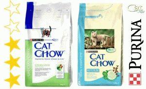 Корм Cat Chow для котів